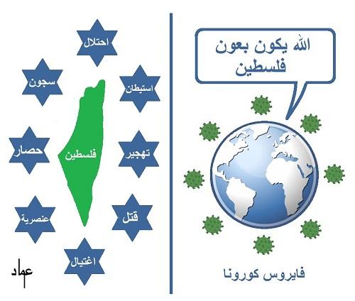 كاريكاتير أوراق عربية - عماد عواد ... كورونا وفلسطين